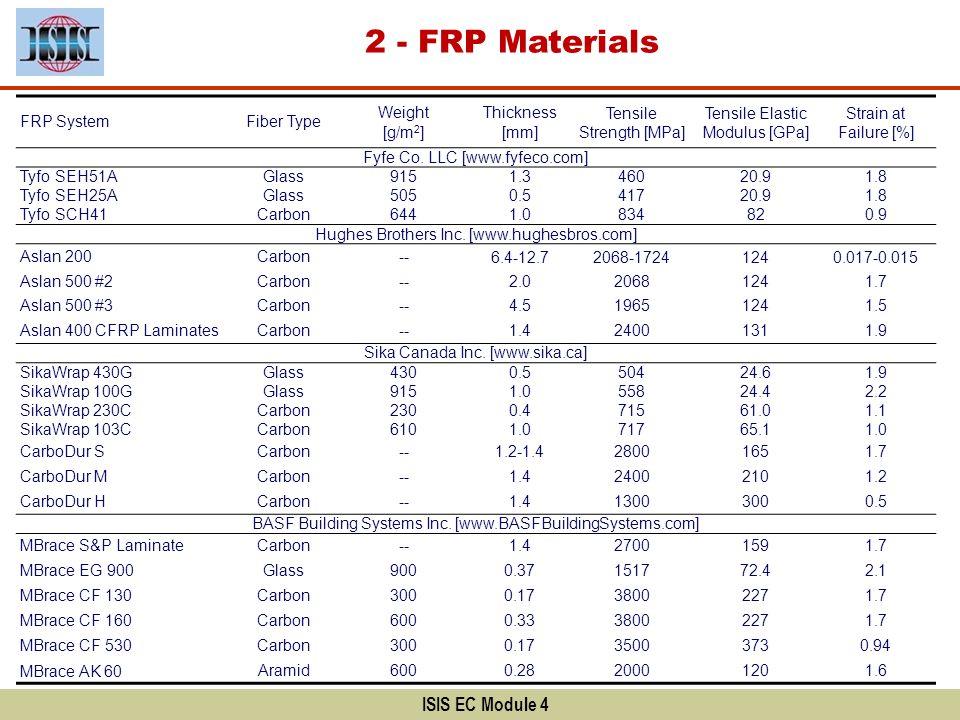 2 - FRP Materials ISIS EC Module 4 FRP System Fiber Type Weight [g/m2]